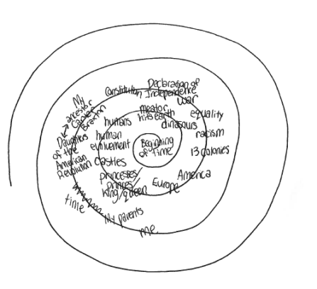 circleoftime