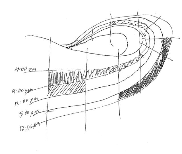 visual3